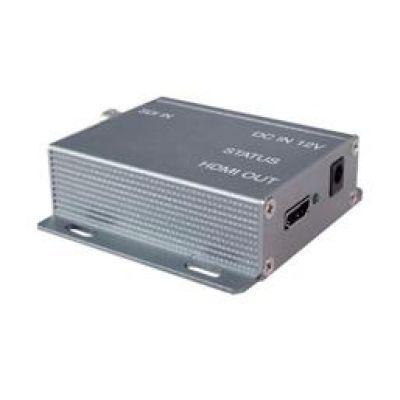 S2H SDI Преобразователь видеосигнала