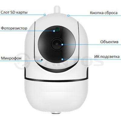 iРотор Внутренняя наклонно - поворотная одномегапиксельная IP-камера со слотом Micro-CD и поддержкой флешек до 64 гигов